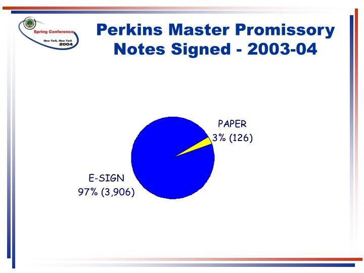 Perkins Master Promissory
