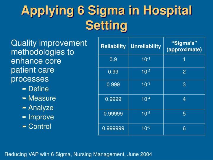 Applying 6 Sigma in Hospital Setting