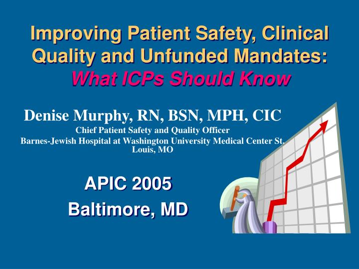 Improving Patient Safety, Clinical Quality and Unfunded Mandates: