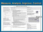 measure analyze improve control