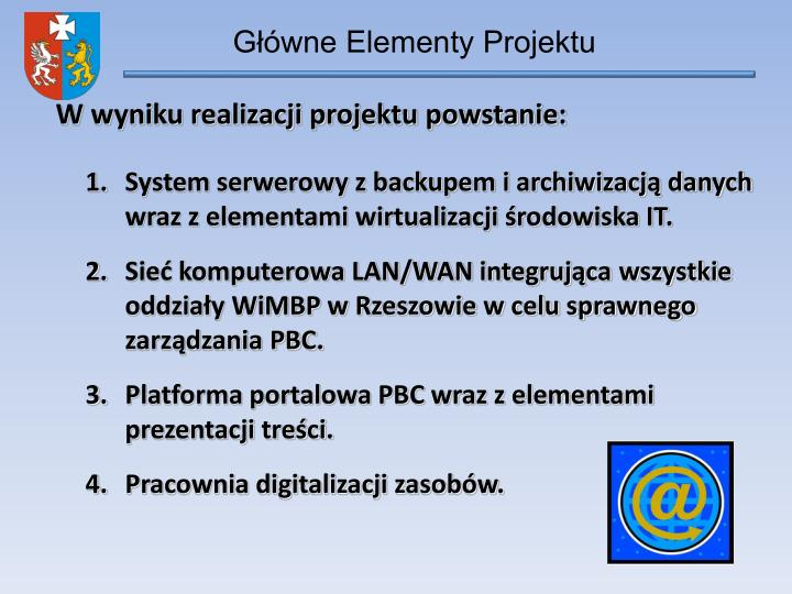 Główne Elementy Projektu