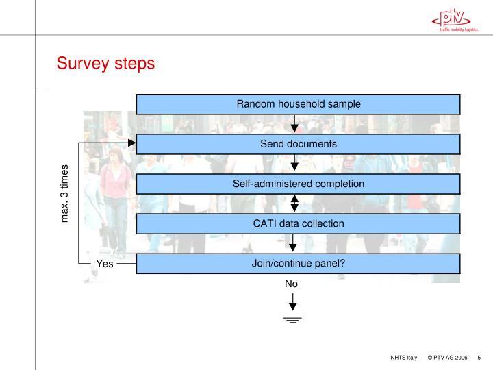 Survey steps