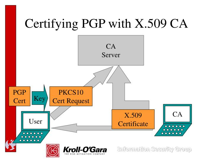 Certifying PGP with X.509 CA