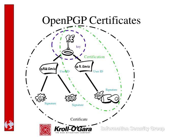 OpenPGP Certificates