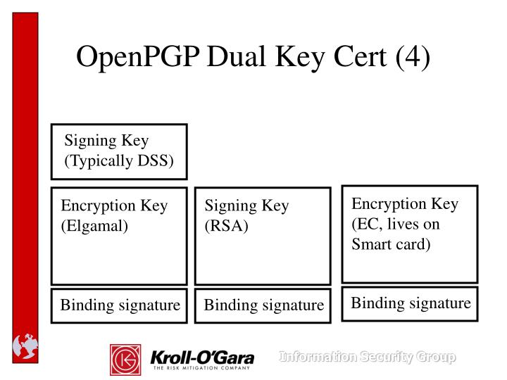 OpenPGP Dual Key Cert (4)