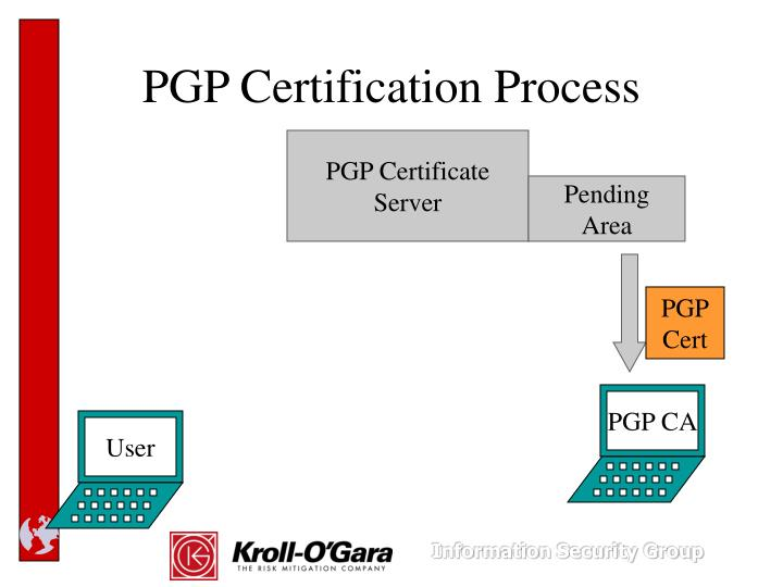 PGP Certification Process