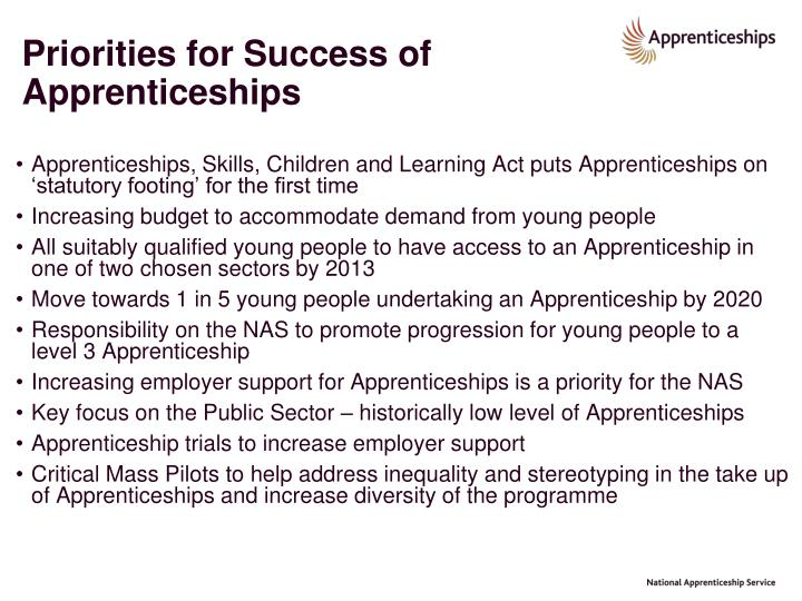Priorities for Success of Apprenticeships