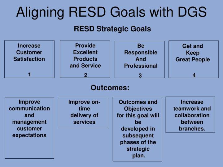 RESD Strategic Goals
