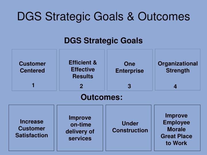 DGS Strategic Goals