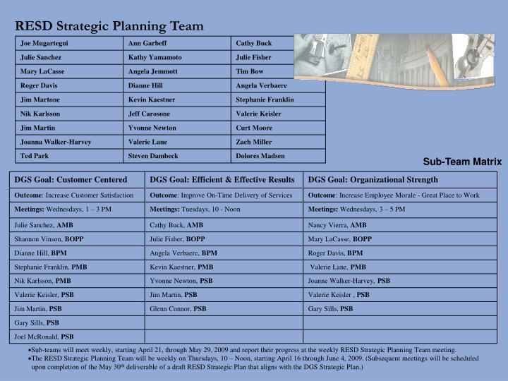 RESD Strategic Planning Team