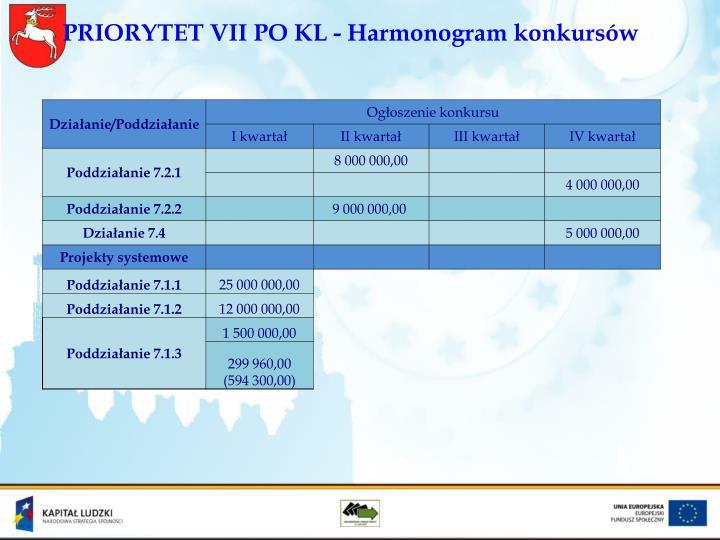 PRIORYTET VII PO KL - Harmonogram konkursów