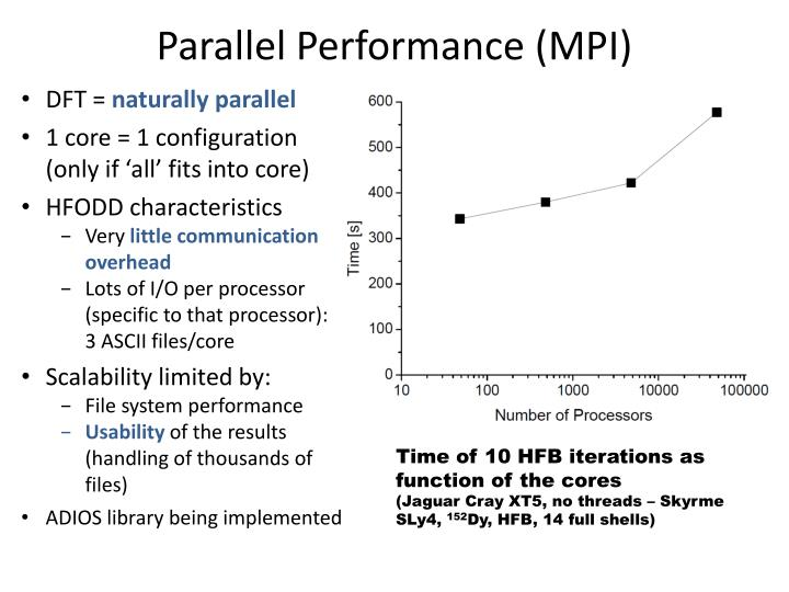 Parallel Performance (MPI)