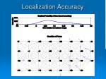 localization accuracy3