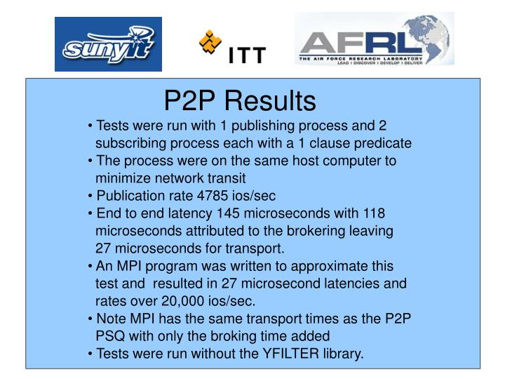 P2P Results