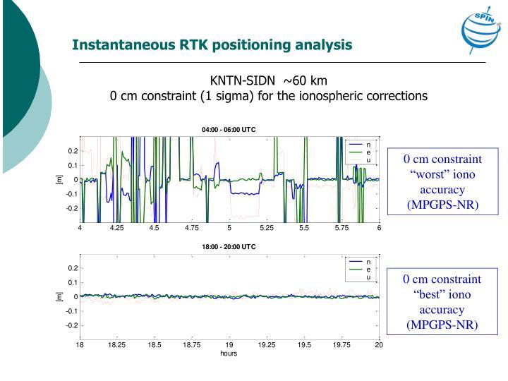 Instantaneous RTK positioning analysis