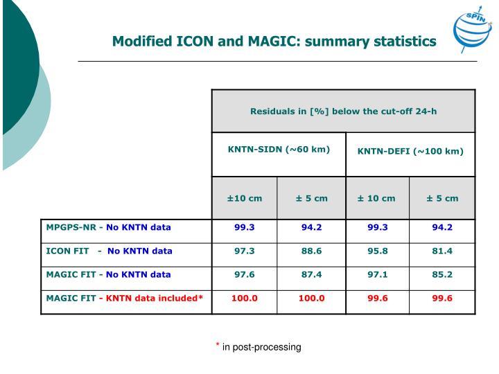 Modified ICON and MAGIC: summary statistics