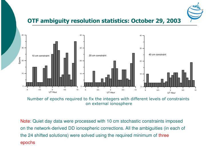 OTF ambiguity resolution statistics: October 29, 2003