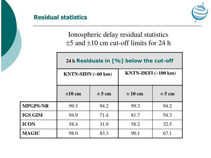 Residual statistics