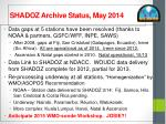 shadoz archive status may 2014