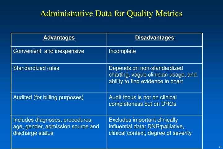 Administrative Data for Quality Metrics