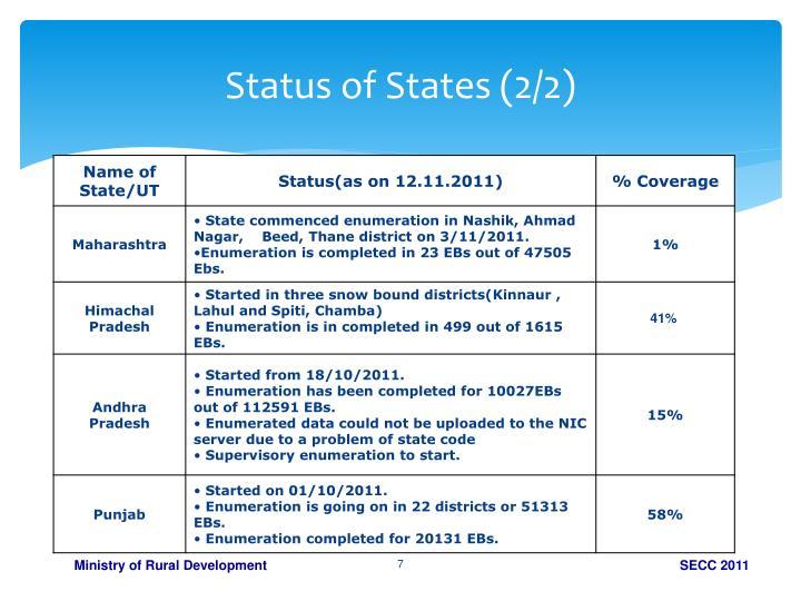 Status of States (2/2)