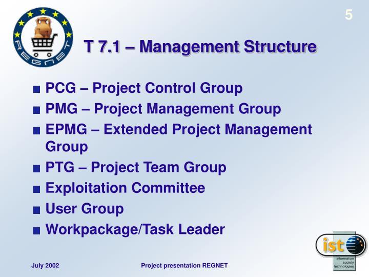 T 7.1 – Management Structure