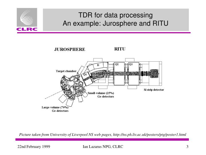 Tdr for data processing an example jurosphere and ritu