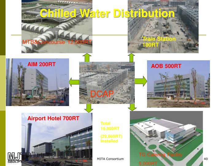 Chilled Water Distribution