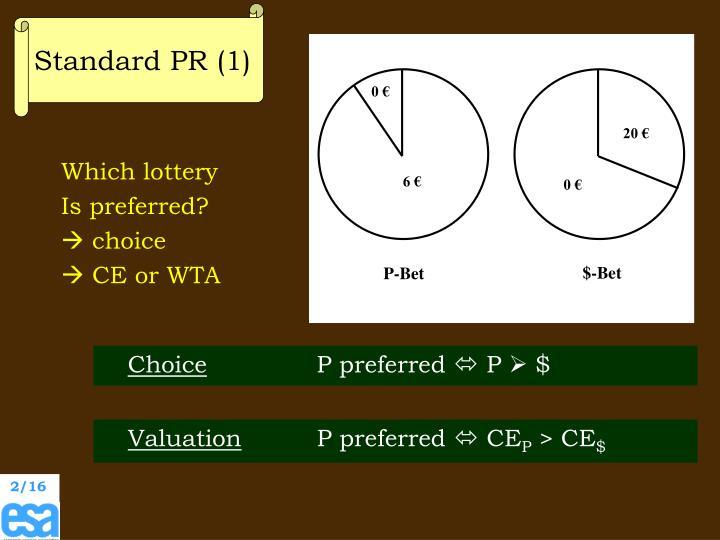 Standard PR (1)