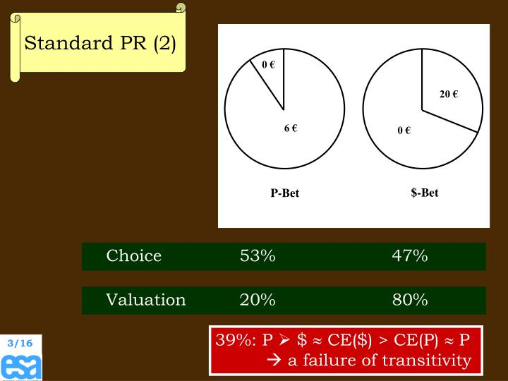 Standard PR (2)