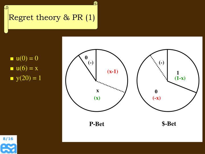 Regret theory & PR (1)