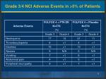grade 3 4 nci adverse events in 5 of patients