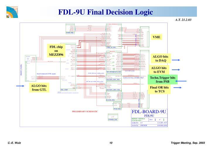 FDL-9U Final Decision Logic