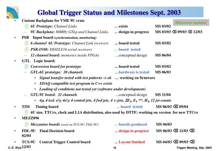 Global Trigger Status and Milestones Sept. 2003