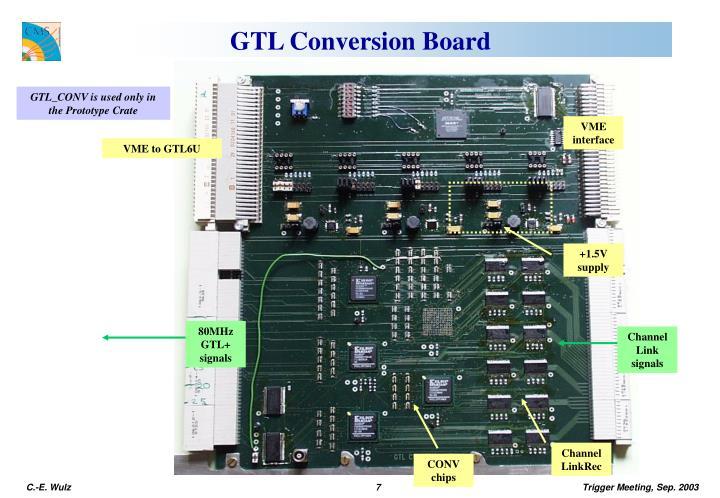 GTL Conversion Board