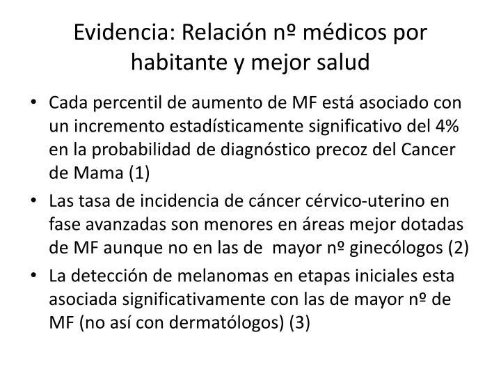 Evidencia: Relación nº médicos por habitante y mejor salud