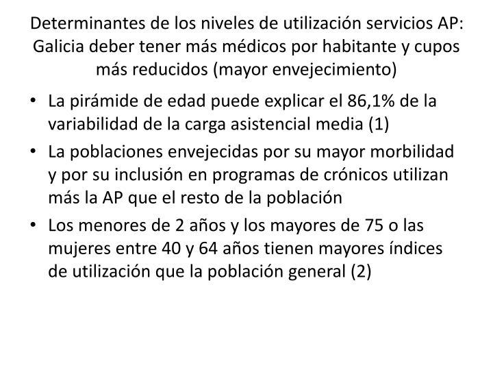 Determinantes de los niveles de utilización servicios AP: Galicia deber tener más médicos por habitante y cupos más reducidos (mayor envejecimiento)