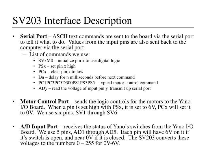 SV203 Interface Description