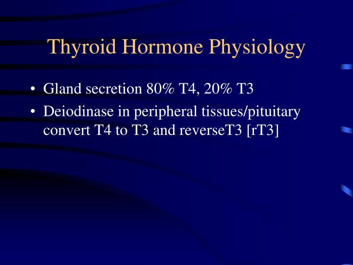 Thyroid Hormone Physiology