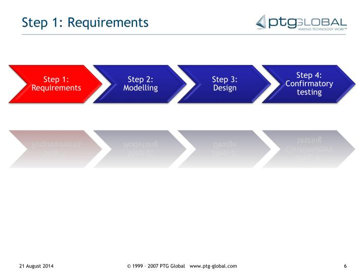 Step 1: Requirements