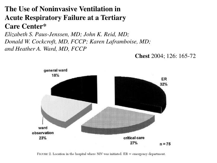 The Use of Noninvasive Ventilation in