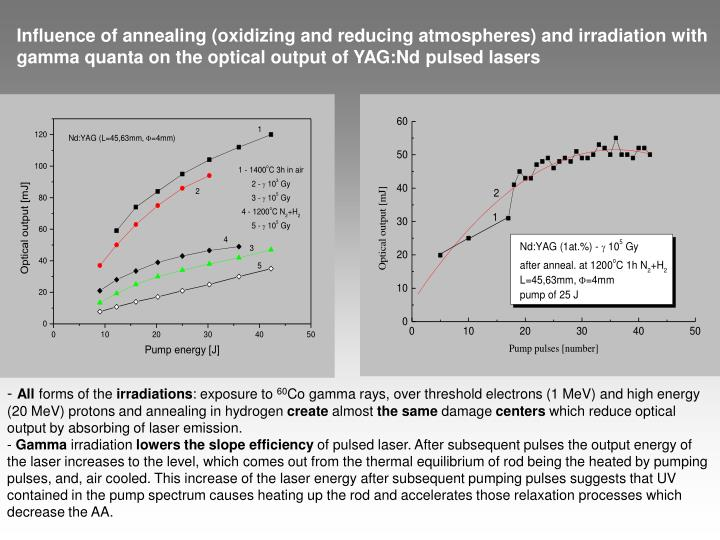 Influence of annealing (oxidizing and reducing atmospheres) and irradiation with