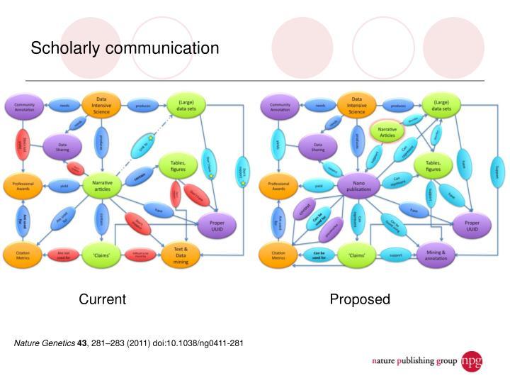 Scholarly communication
