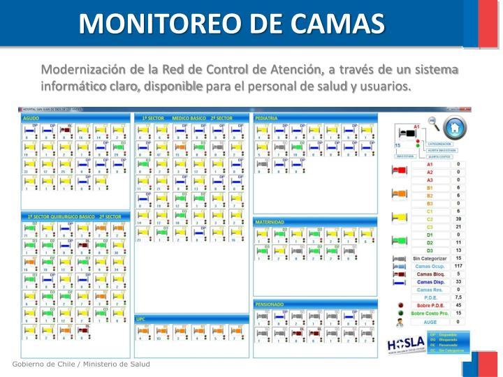 MONITOREO DE CAMAS