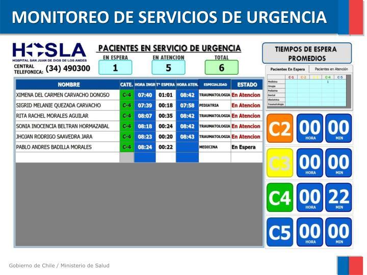 MONITOREO DE SERVICIOS DE URGENCIA