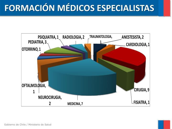 FORMACIÓN MÉDICOS ESPECIALISTAS