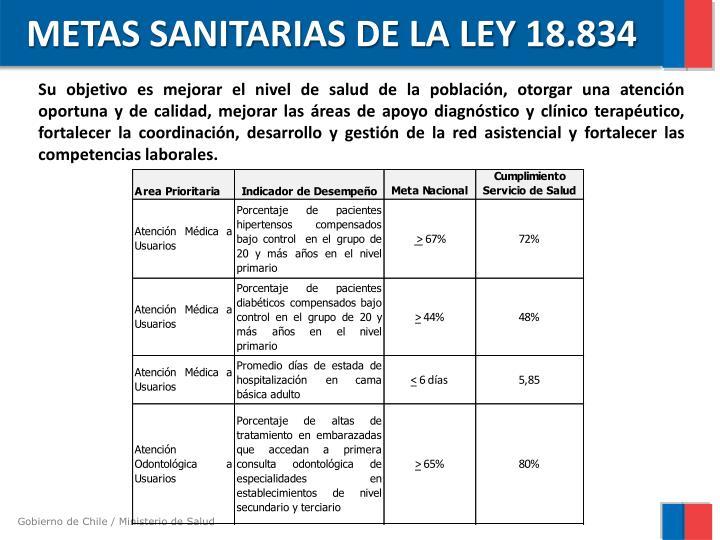 METAS SANITARIAS DE LA LEY 18.834