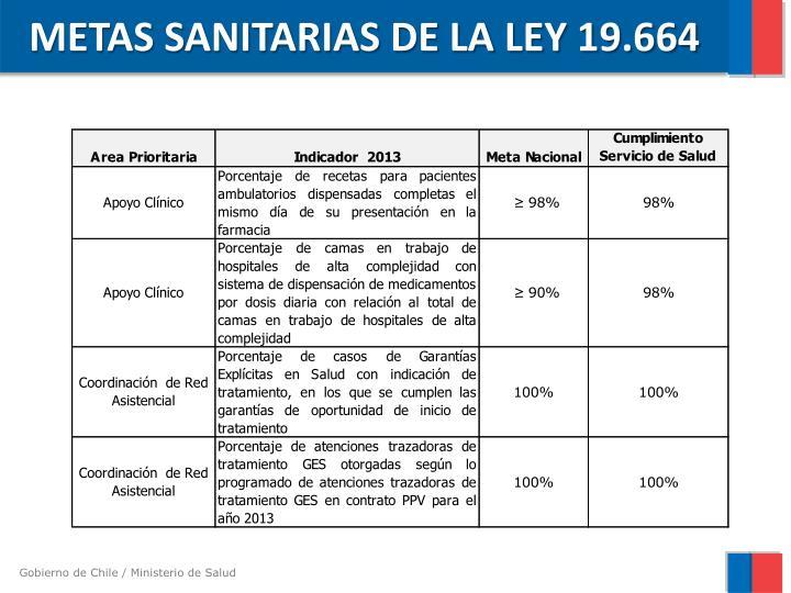 METAS SANITARIAS DE LA LEY 19.664