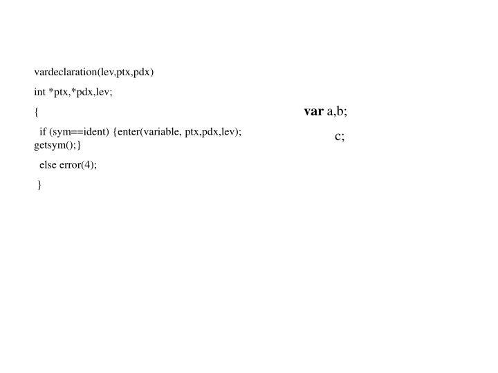 vardeclaration(lev,ptx,pdx)