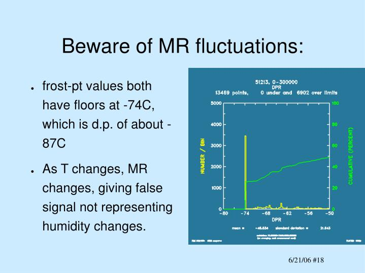 Beware of MR fluctuations: